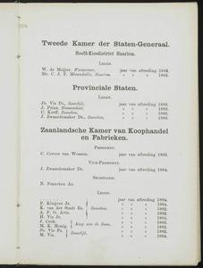 Adresboek van de Zaanstreek : Zaandam, Koog aan de Zaan, Zaandijk, Wormerveer, Krommenie, Westzaan en Oostzaan, pagina 15