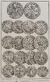 595 Oude munten in den jare 1755 nabij Kuilenburg gevonden, 1755-1765