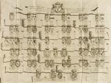 1505-III-109rood-0002 Wapen-schilden ....., 1753