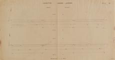 443-0004 Rijksweg Grebbe-Arnhem, van deze weg te Doorwerth en Oosterbeek : blad 23, 1930-1935