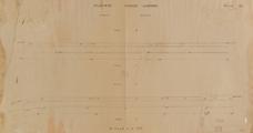 443-0005 Rijksweg Grebbe-Arnhem, van deze weg te Doorwerth en Oosterbeek : blad 22, 1930-1935